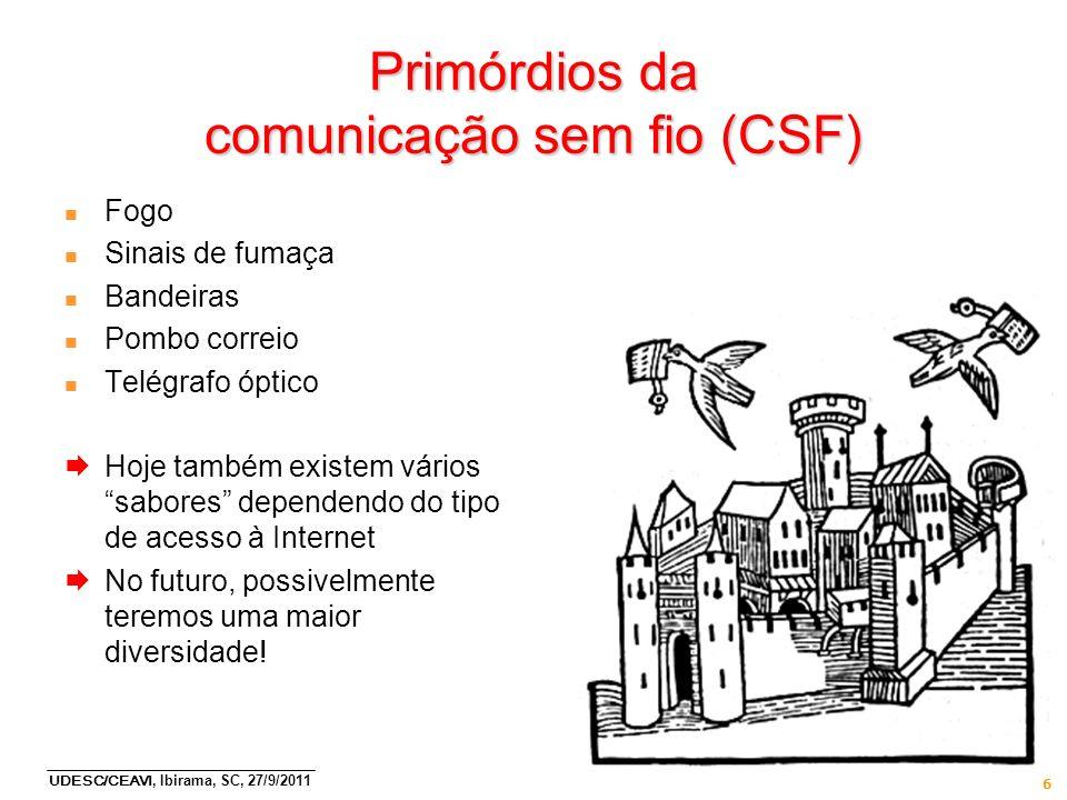 Primórdios da comunicação sem fio (CSF)