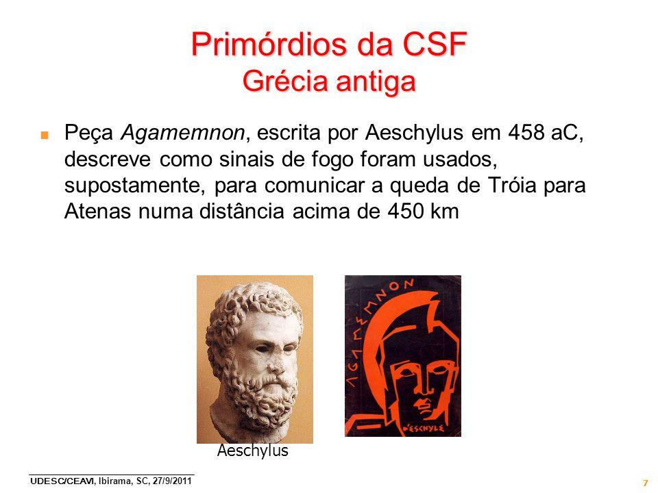 Primórdios da CSF Grécia antiga