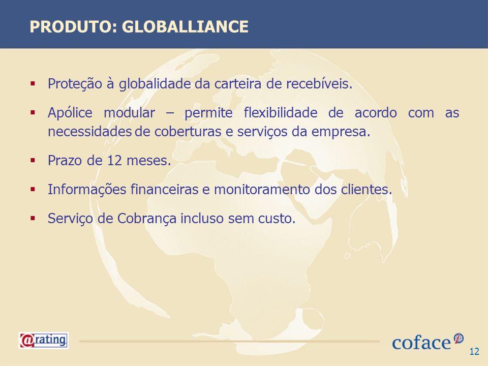 PRODUTO: GLOBALLIANCE