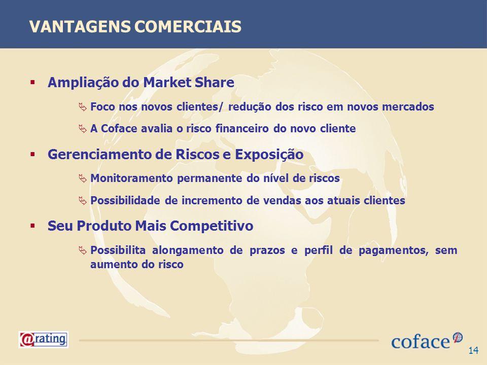 VANTAGENS COMERCIAIS Ampliação do Market Share