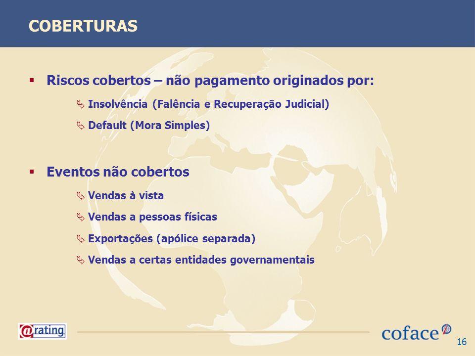 COBERTURAS Riscos cobertos – não pagamento originados por: