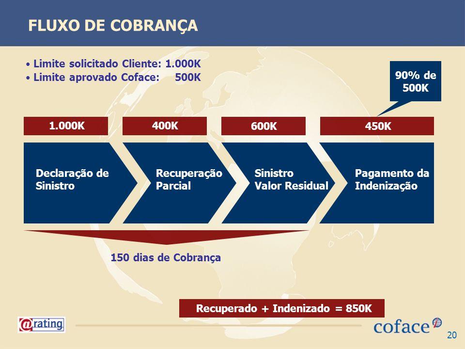 Recuperado + Indenizado = 850K