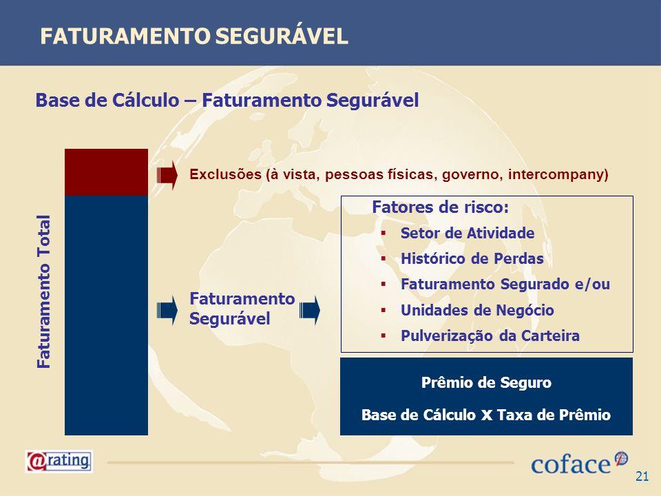 FATURAMENTO SEGURÁVEL