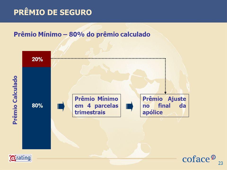 PRÊMIO DE SEGURO Prêmio Mínimo – 80% do prêmio calculado