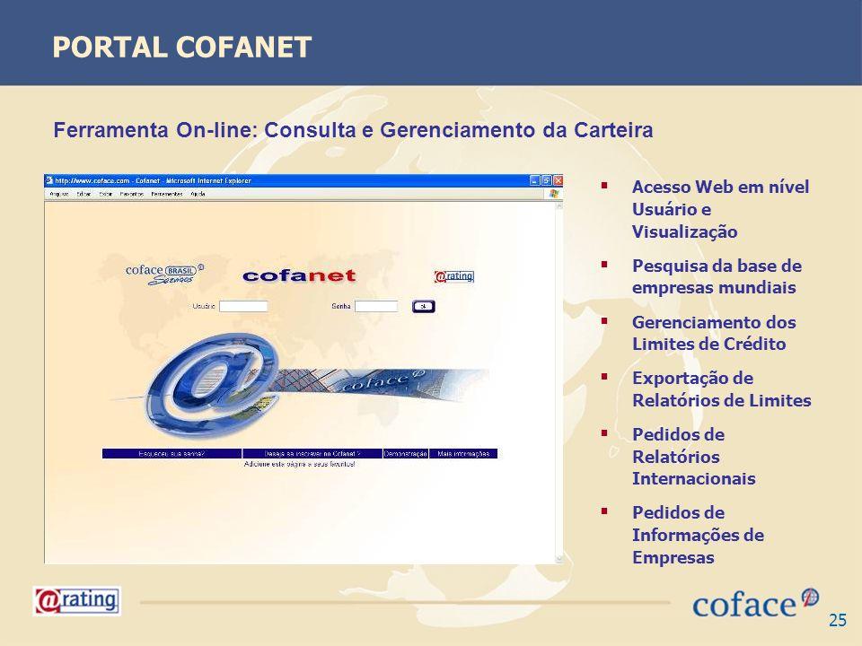 PORTAL COFANET Ferramenta On-line: Consulta e Gerenciamento da Carteira. Acesso Web em nível Usuário e Visualização.