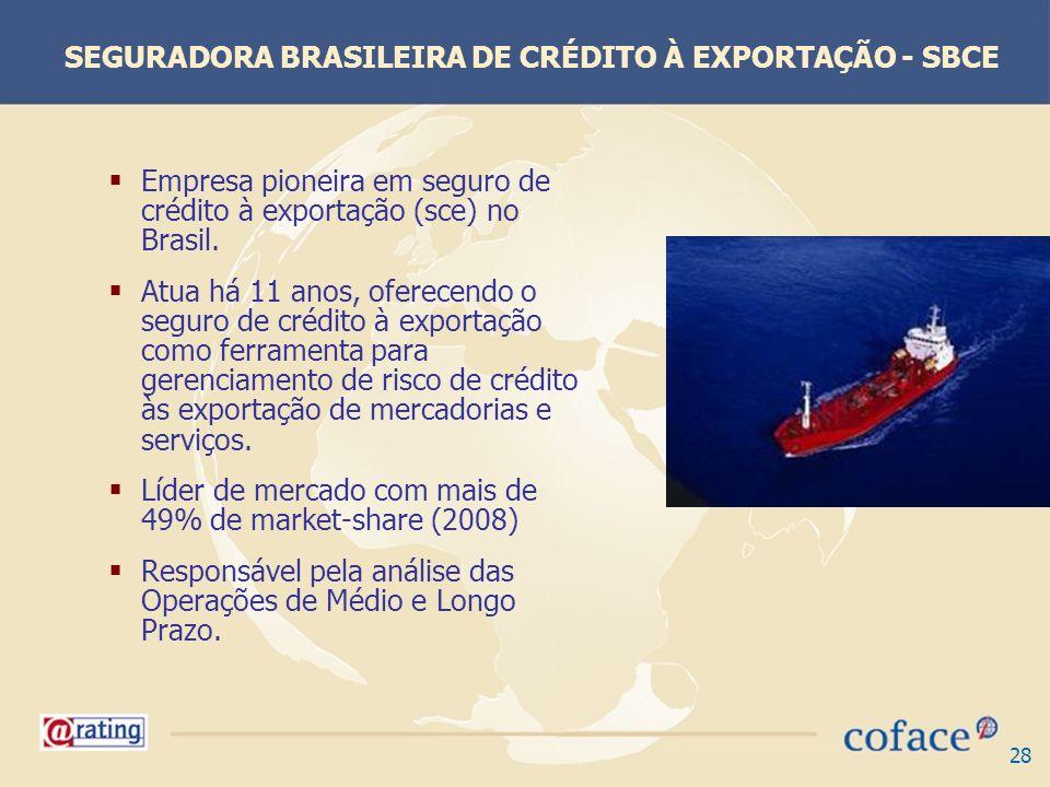 SEGURADORA BRASILEIRA DE CRÉDITO À EXPORTAÇÃO - SBCE