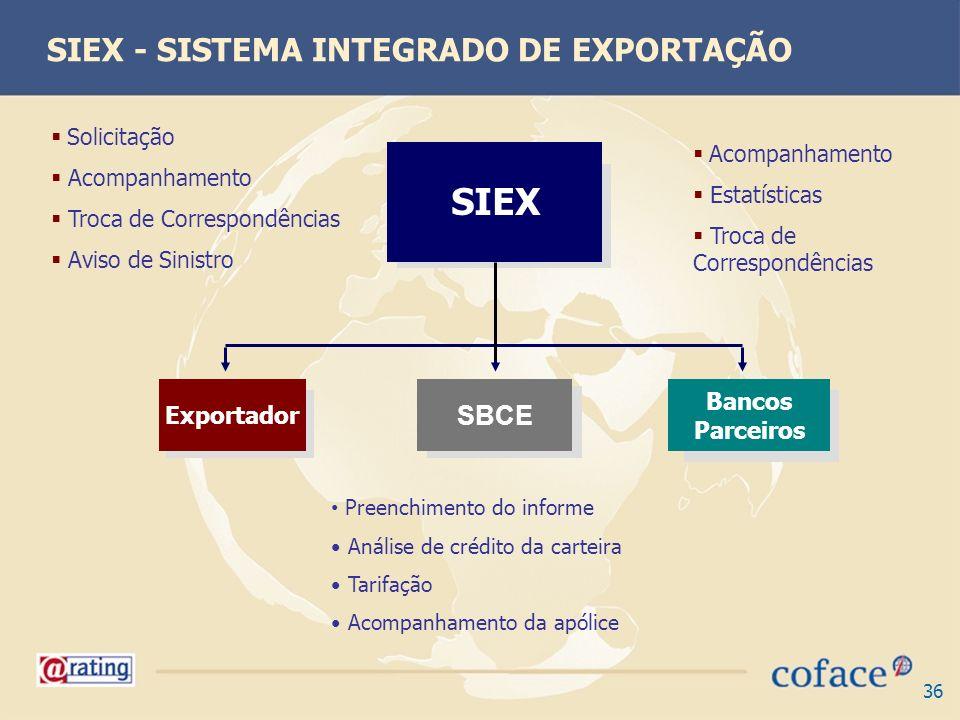 SIEX - SISTEMA INTEGRADO DE EXPORTAÇÃO