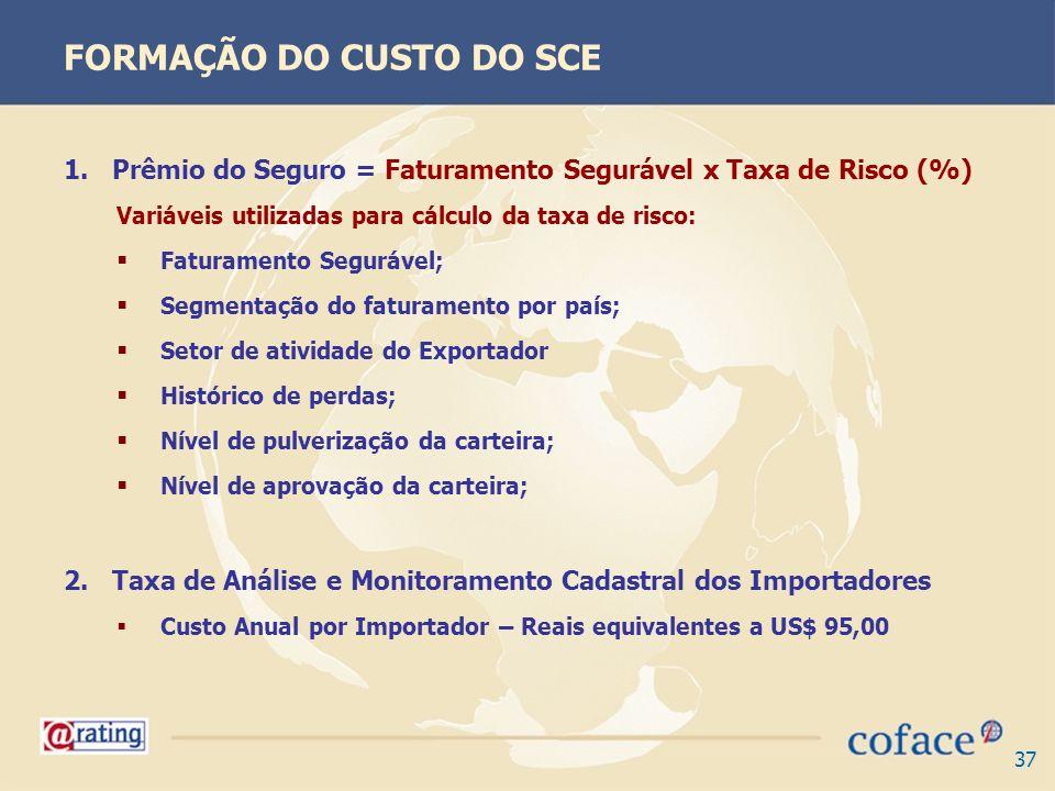 FORMAÇÃO DO CUSTO DO SCE