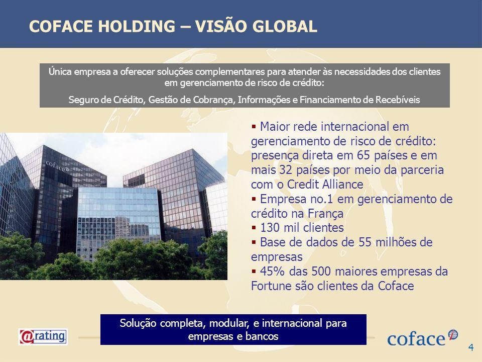 COFACE HOLDING – VISÃO GLOBAL