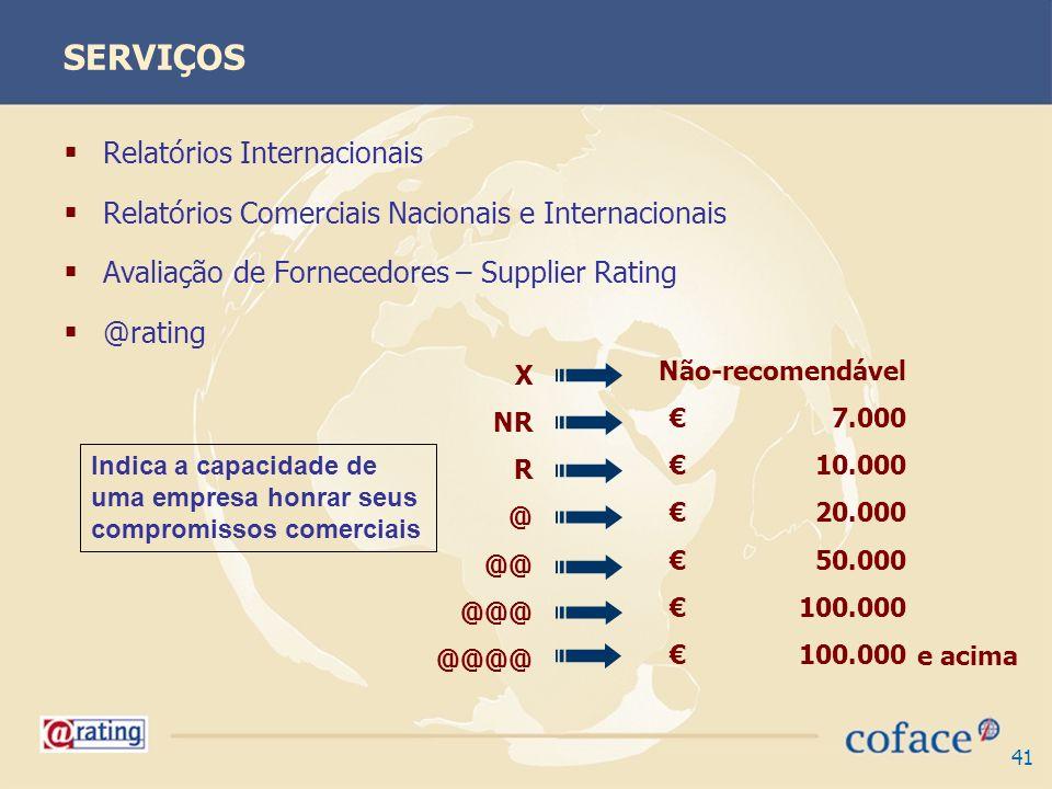 SERVIÇOS Relatórios Internacionais
