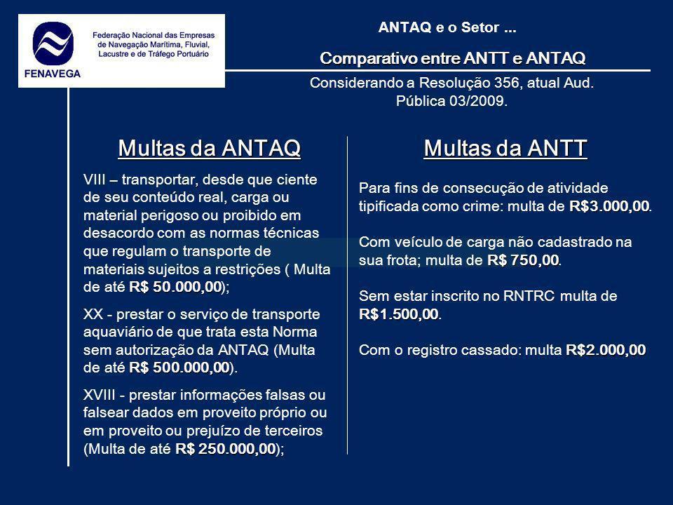 Comparativo entre ANTT e ANTAQ