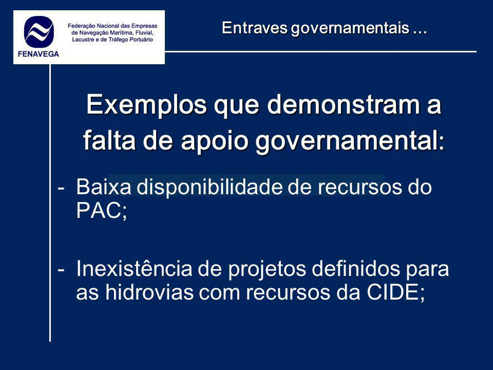 Entraves governamentais ...