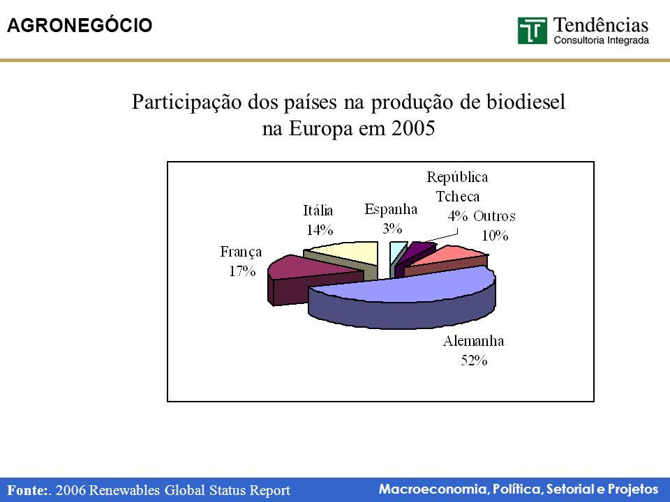 Participação dos países na produção de biodiesel na Europa em 2005