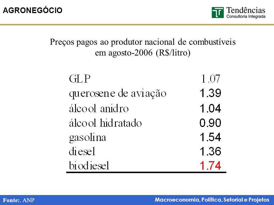 AGRONEGÓCIO Preços pagos ao produtor nacional de combustíveis em agosto-2006 (R$/litro) Fonte:. ANP