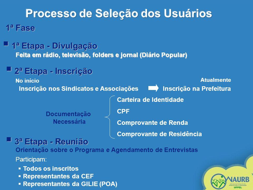 Inscrição nos Sindicatos e Associações