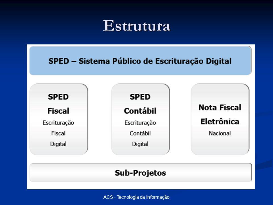 ACS - Tecnologia da Informação