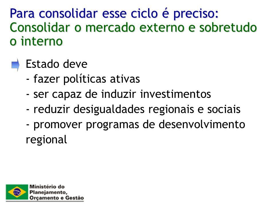 Para consolidar esse ciclo é preciso: Consolidar o mercado externo e sobretudo o interno