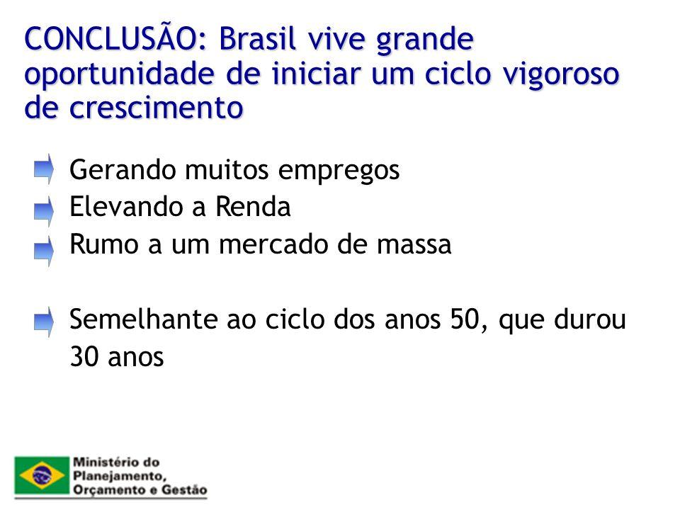CONCLUSÃO: Brasil vive grande oportunidade de iniciar um ciclo vigoroso de crescimento
