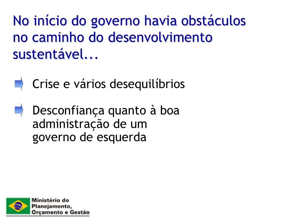 No início do governo havia obstáculos no caminho do desenvolvimento sustentável...