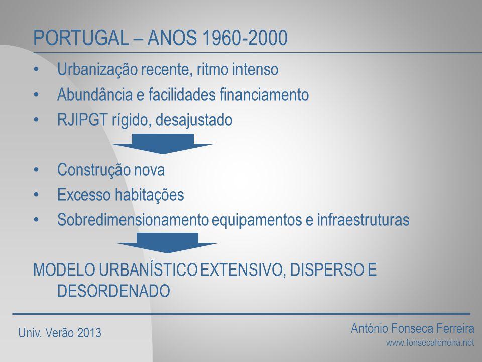 PORTUGAL – ANOS 1960-2000 Urbanização recente, ritmo intenso