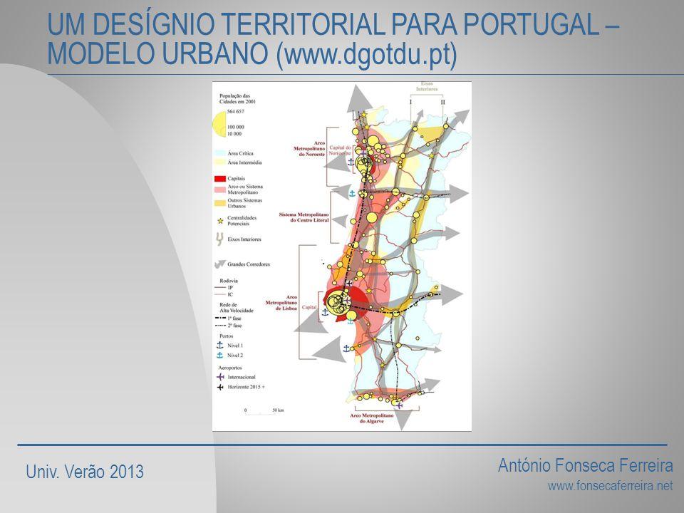 UM DESÍGNIO TERRITORIAL PARA PORTUGAL – MODELO URBANO (www.dgotdu.pt)