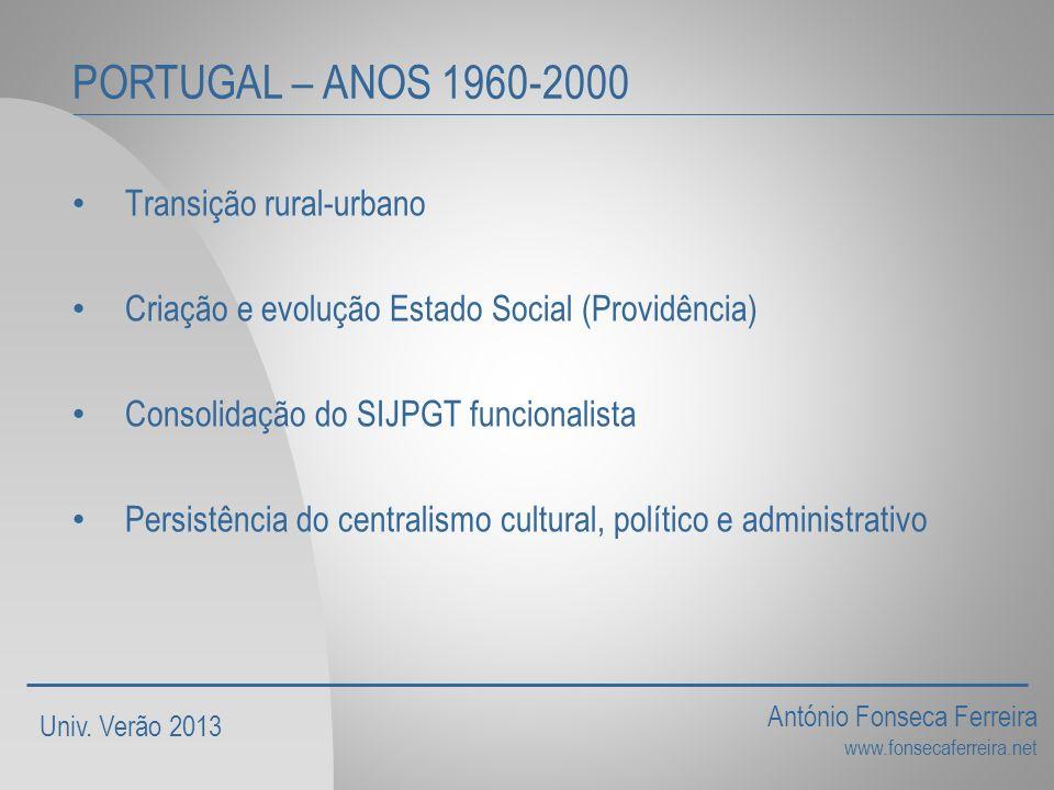 PORTUGAL – ANOS 1960-2000 Transição rural-urbano