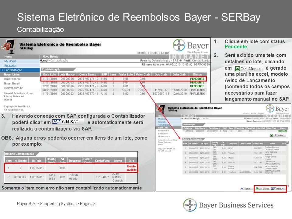 Sistema Eletrônico de Reembolsos Bayer - SERBay Contabilização