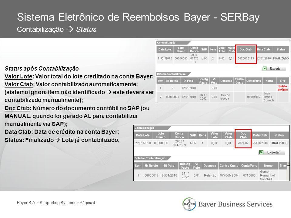 Sistema Eletrônico de Reembolsos Bayer - SERBay Contabilização  Status