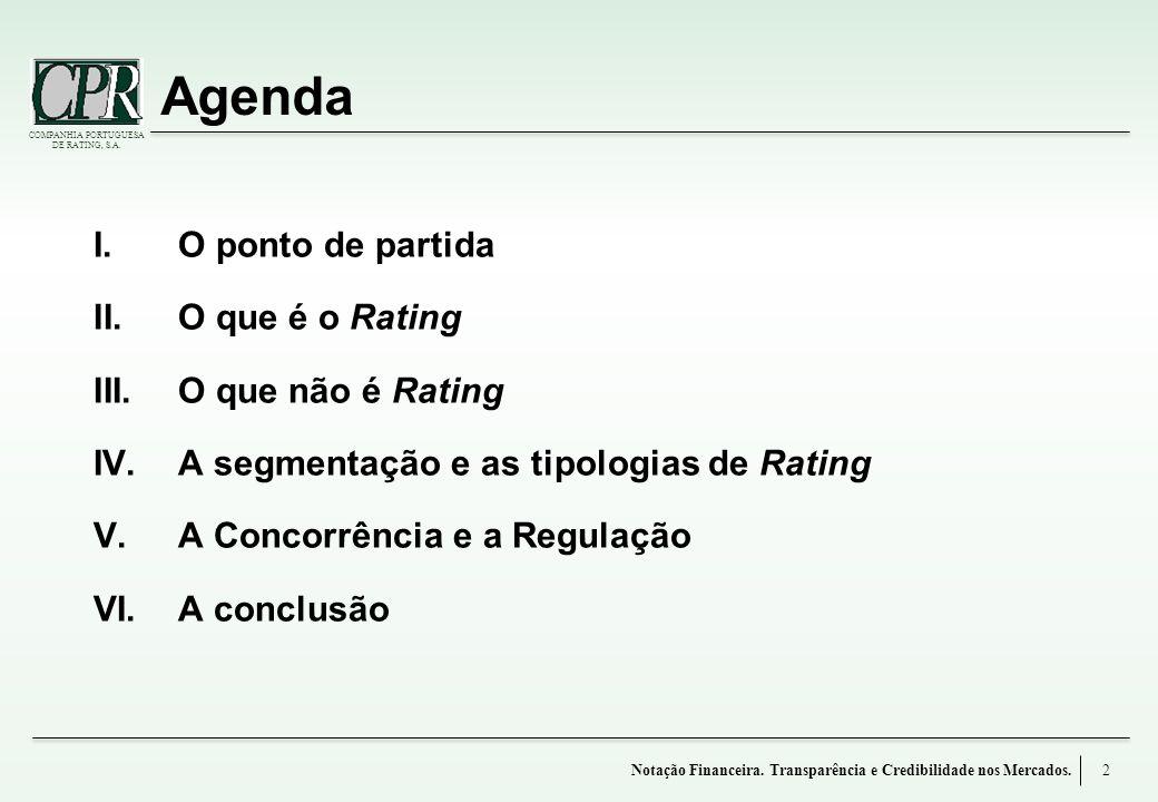 Agenda O ponto de partida O que é o Rating O que não é Rating