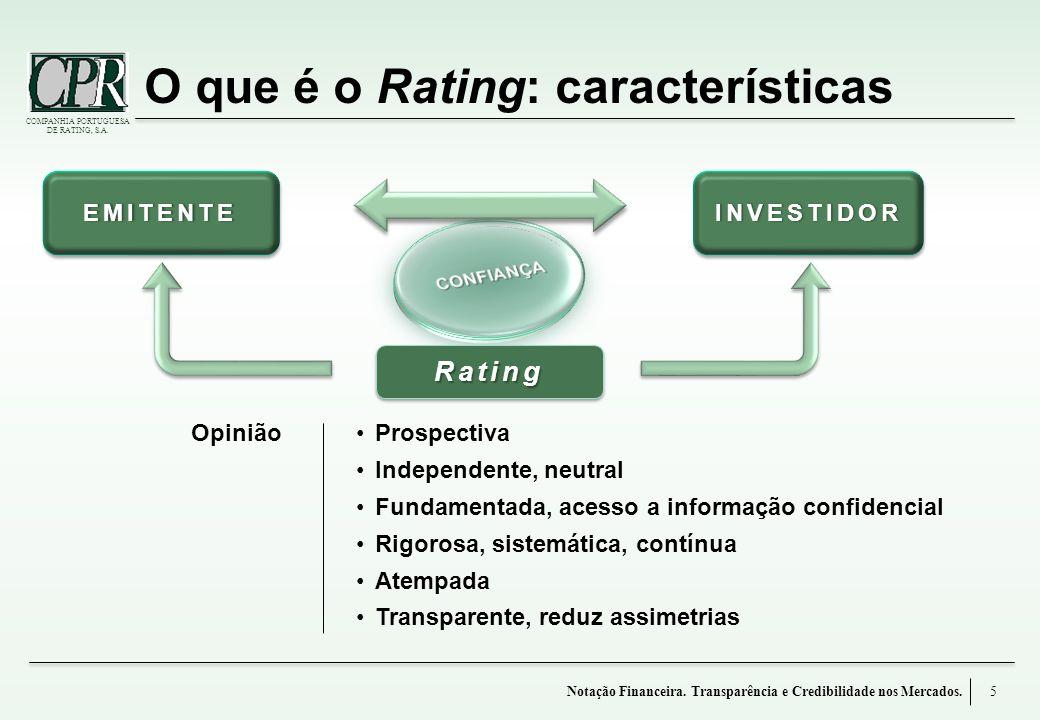 O que é o Rating: características