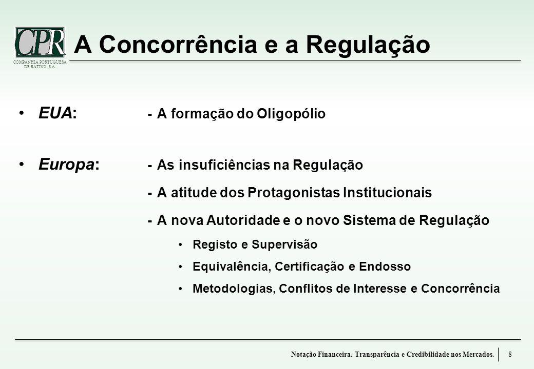 A Concorrência e a Regulação