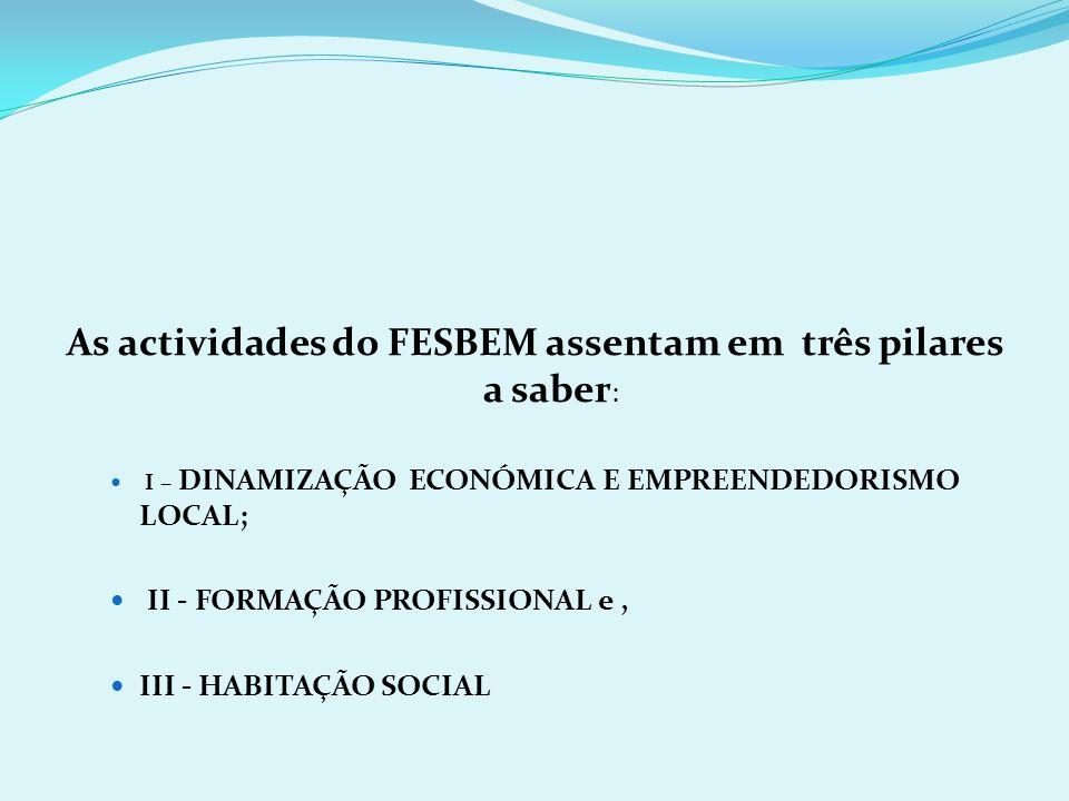 As actividades do FESBEM assentam em três pilares a saber: