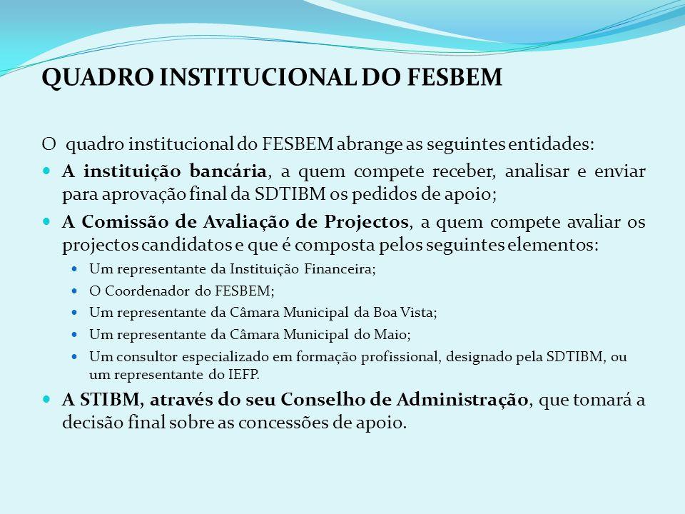 QUADRO INSTITUCIONAL DO FESBEM