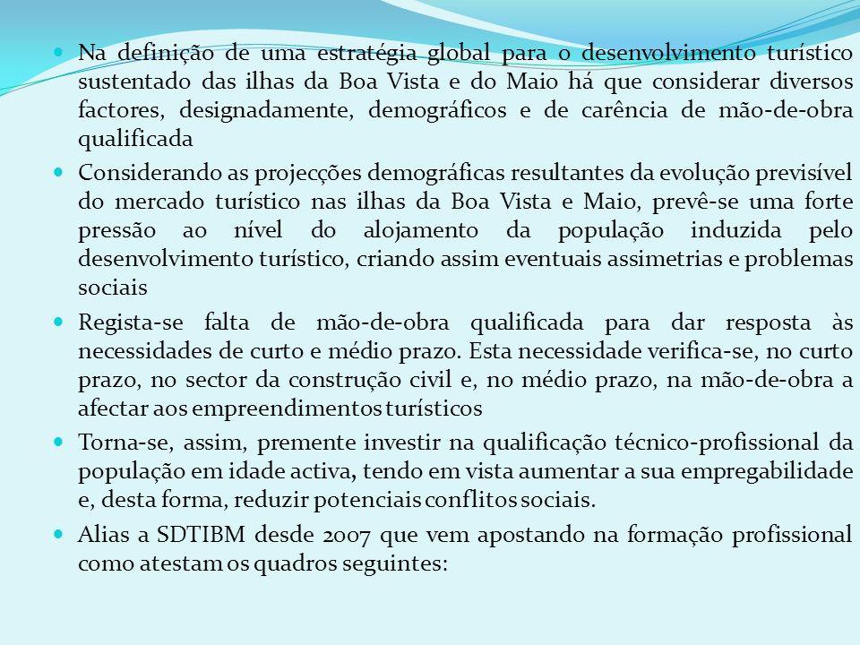 Na definição de uma estratégia global para o desenvolvimento turístico sustentado das ilhas da Boa Vista e do Maio há que considerar diversos factores, designadamente, demográficos e de carência de mão-de-obra qualificada