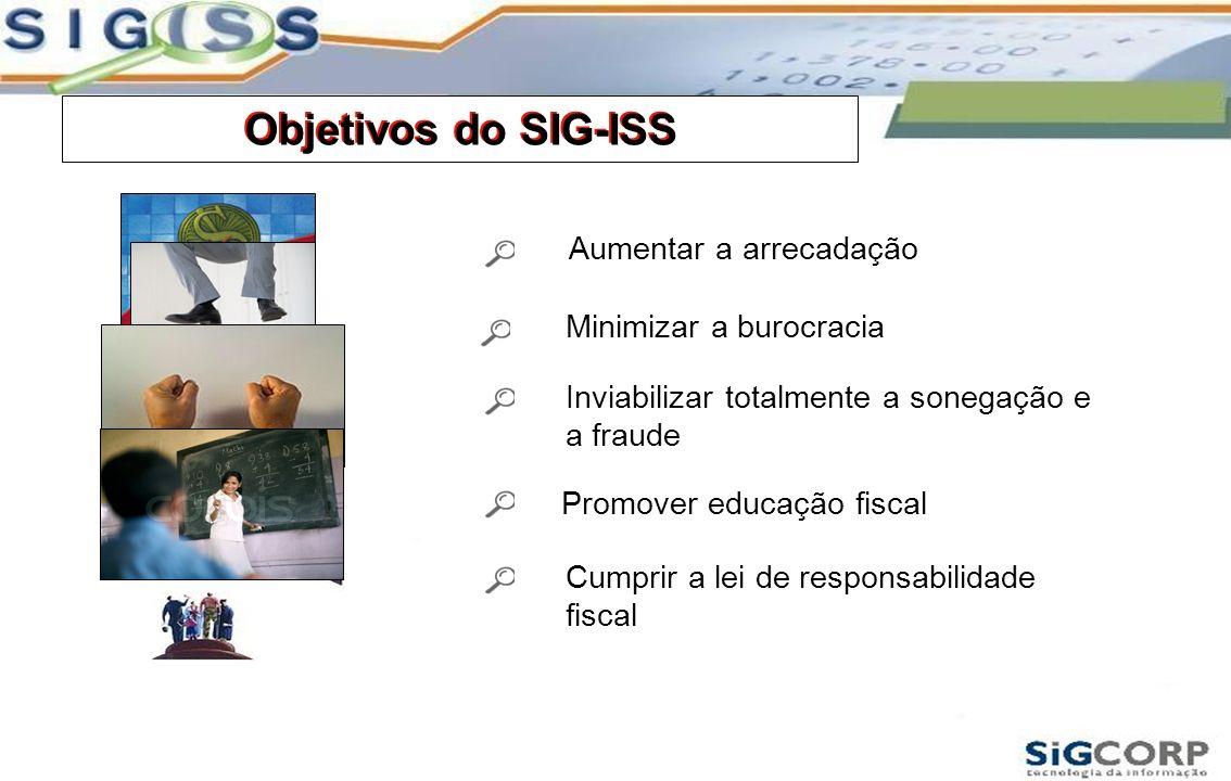 Objetivos do SIG-ISS Objetivos do SIG-ISS