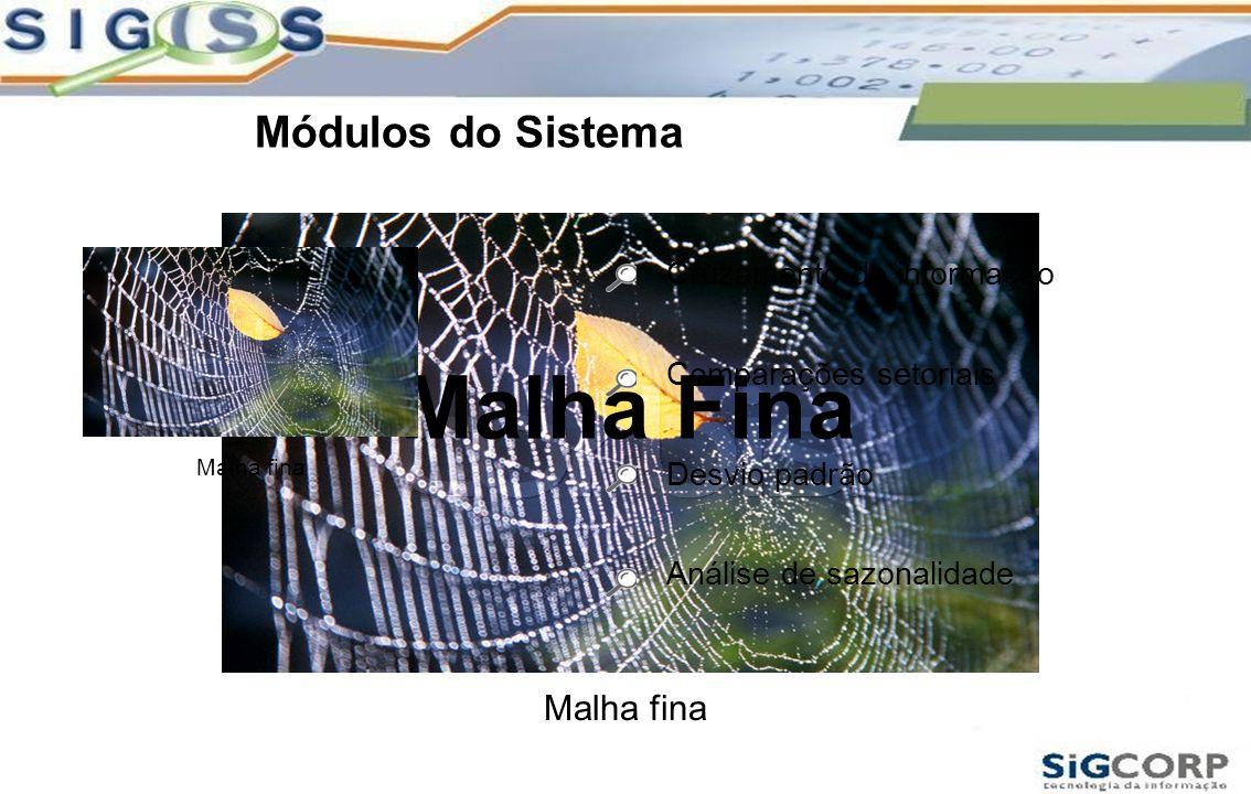 Malha Fina Módulos do Sistema Malha fina Cruzamento de informação