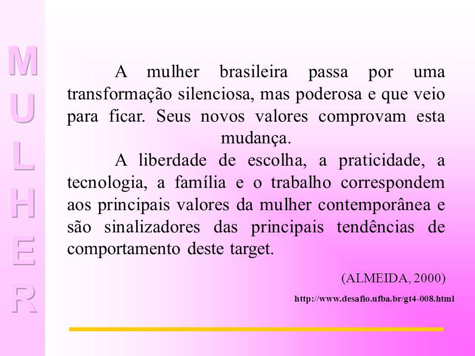 A mulher brasileira passa por uma transformação silenciosa, mas poderosa e que veio para ficar. Seus novos valores comprovam esta mudança. A liberdade de escolha, a praticidade, a tecnologia, a família e o trabalho correspondem aos principais valores da mulher contemporânea e são sinalizadores das principais tendências de comportamento deste target.