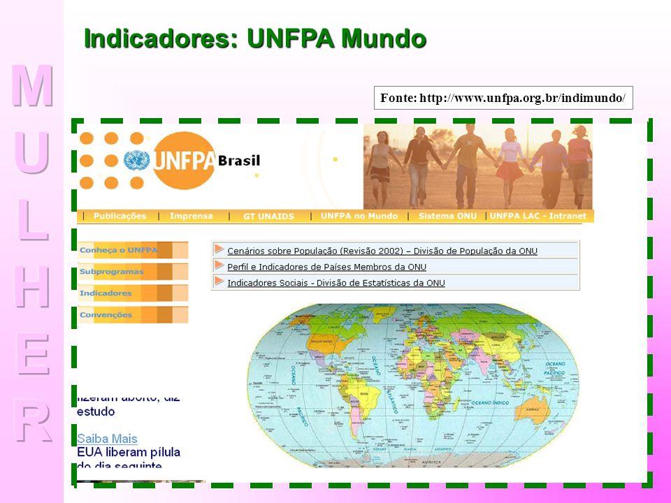 MU L HER Indicadores: UNFPA Mundo