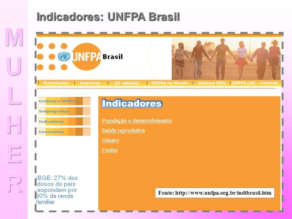 MU L HER Indicadores: UNFPA Brasil