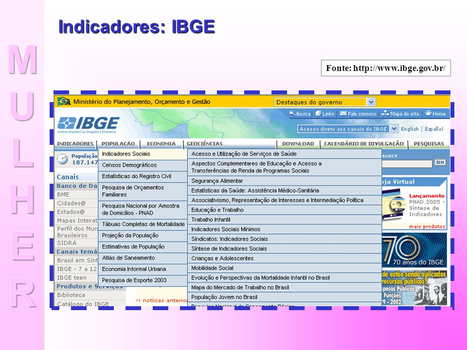 Indicadores: IBGE Fonte: http://www.ibge.gov.br/ MU L HER
