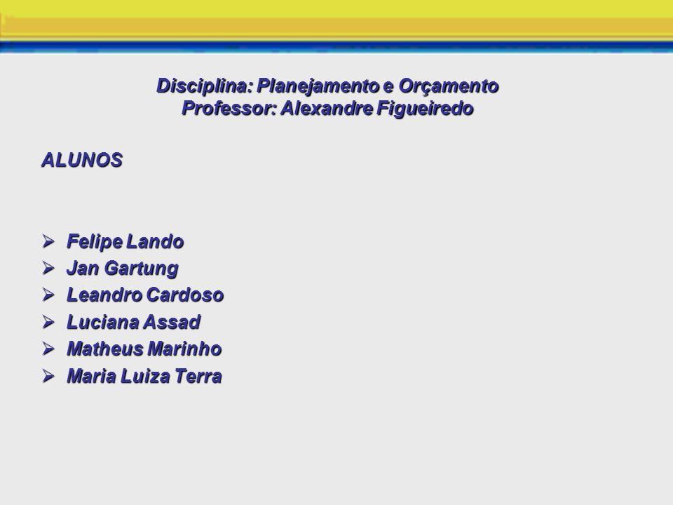 Disciplina: Planejamento e Orçamento Professor: Alexandre Figueiredo