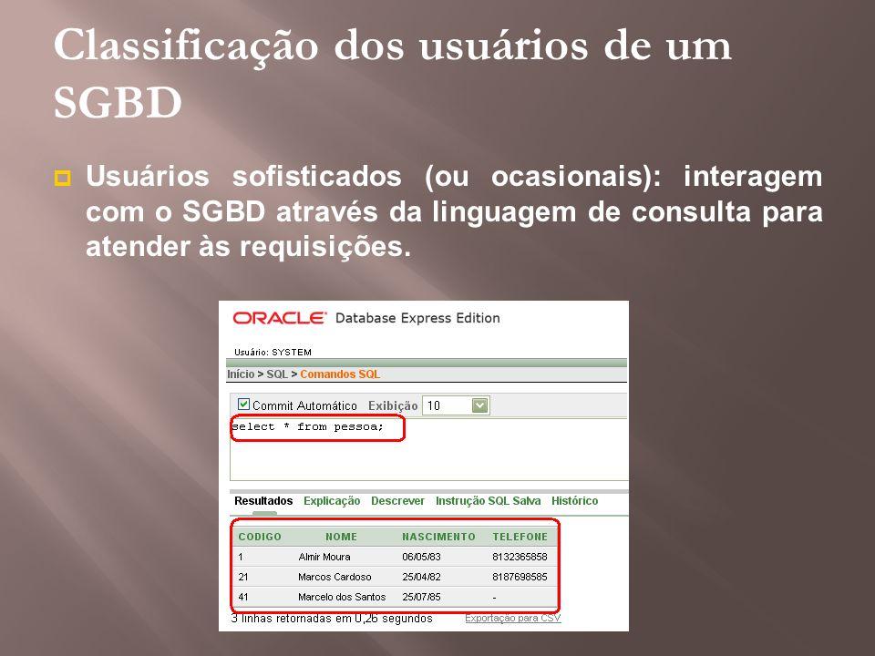 Classificação dos usuários de um SGBD
