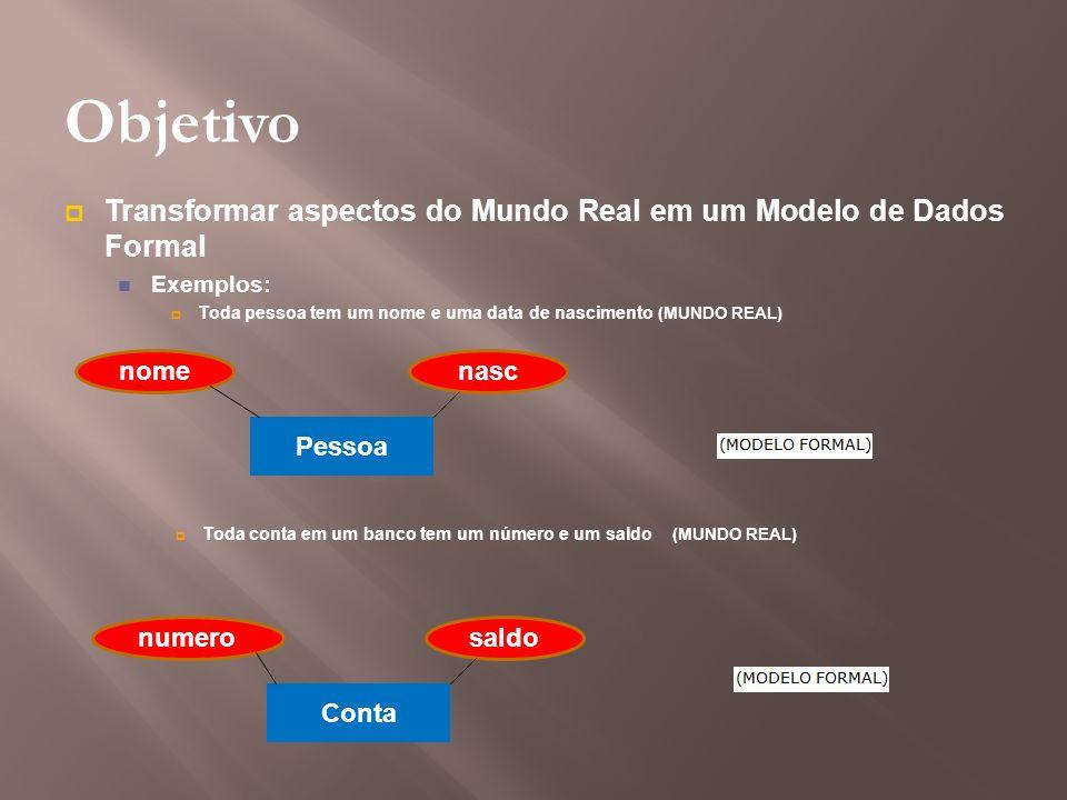 Objetivo Transformar aspectos do Mundo Real em um Modelo de Dados Formal. Exemplos: Toda pessoa tem um nome e uma data de nascimento (MUNDO REAL)