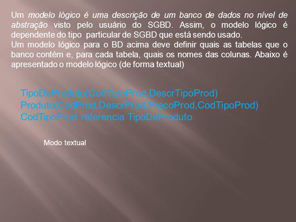 TipoDeProduto(CodTipoProd,DescrTipoProd)