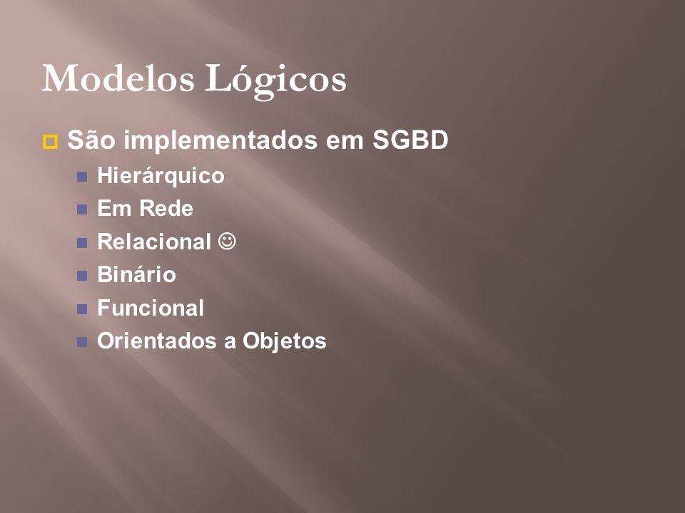 Modelos Lógicos São implementados em SGBD Hierárquico Em Rede