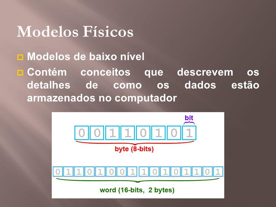 Modelos Físicos Modelos de baixo nível
