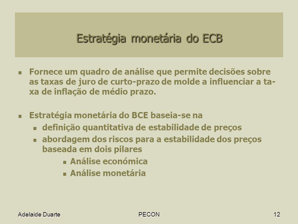 Estratégia monetária do ECB