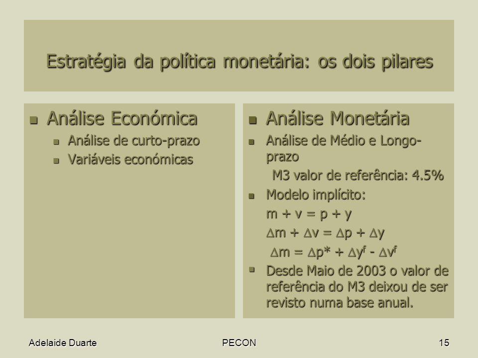 Estratégia da política monetária: os dois pilares