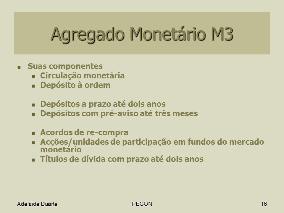 Agregado Monetário M3 Suas componentes Circulação monetária