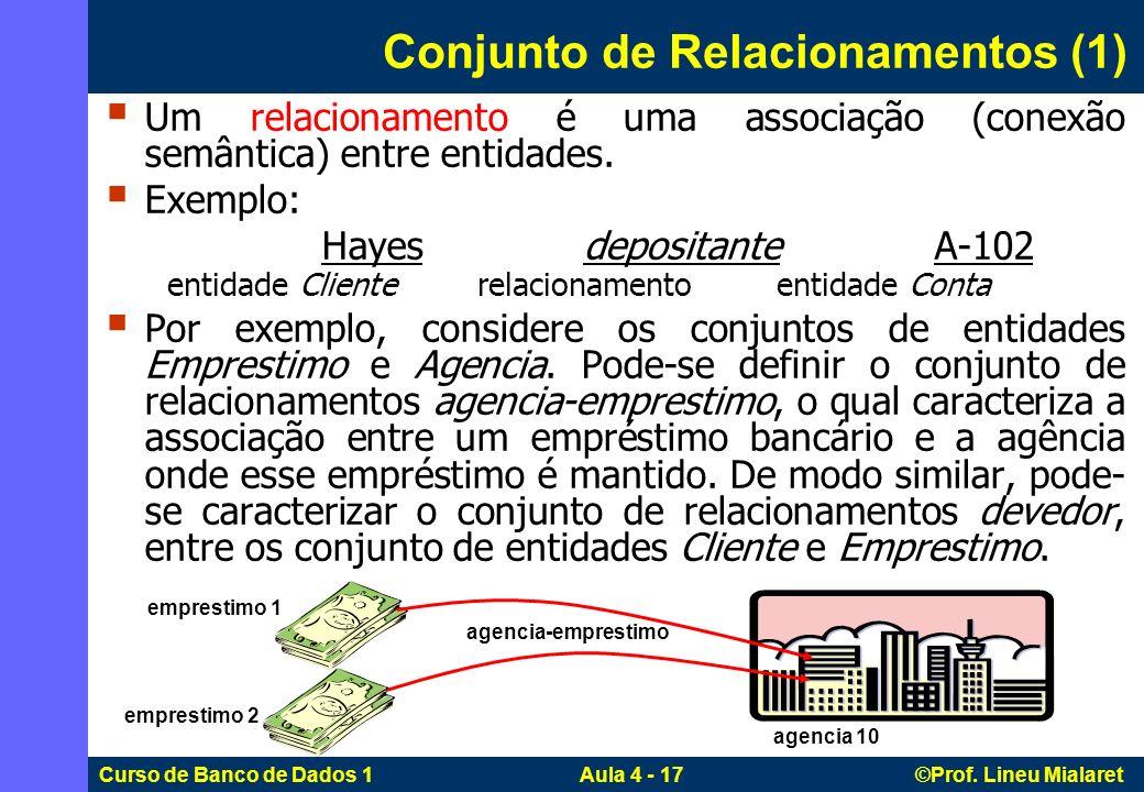 Conjunto de Relacionamentos (1)